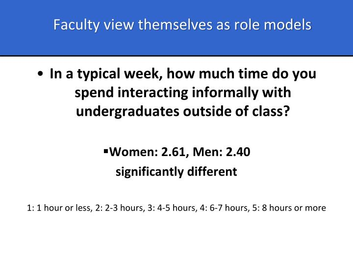 Faculty view themselves as role models