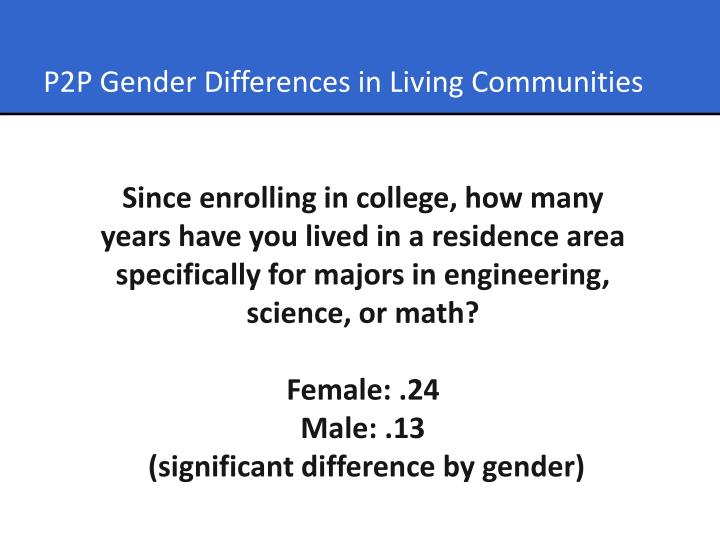 P2P Gender Differences in Living Communities