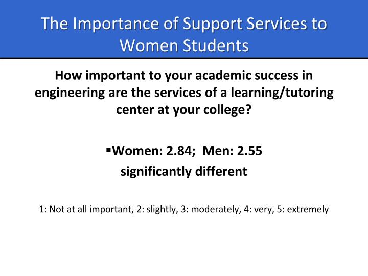 The Importance of Support Services to
