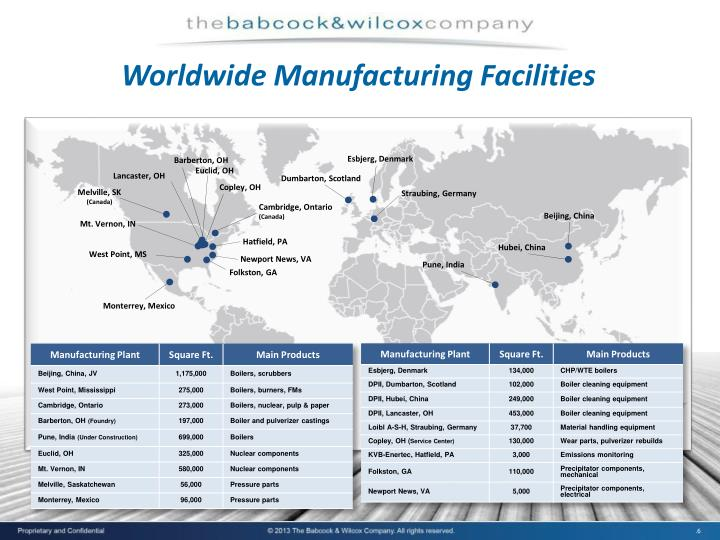 Worldwide Manufacturing Facilities