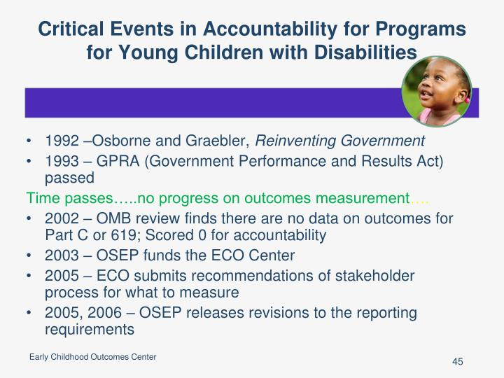 Critical Events in Accountability for Programs for Young Children with Disabilities