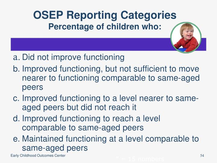 OSEP Reporting Categories