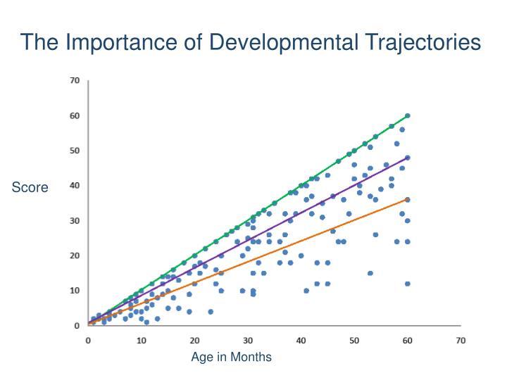 The Importance of Developmental Trajectories