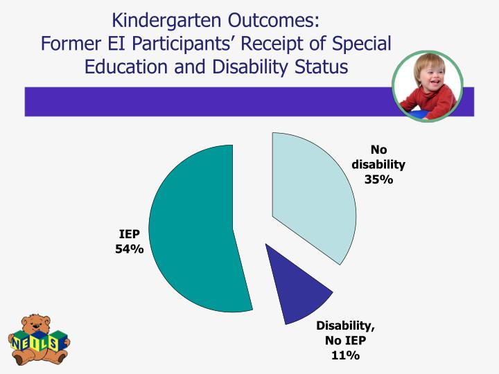 Kindergarten Outcomes: