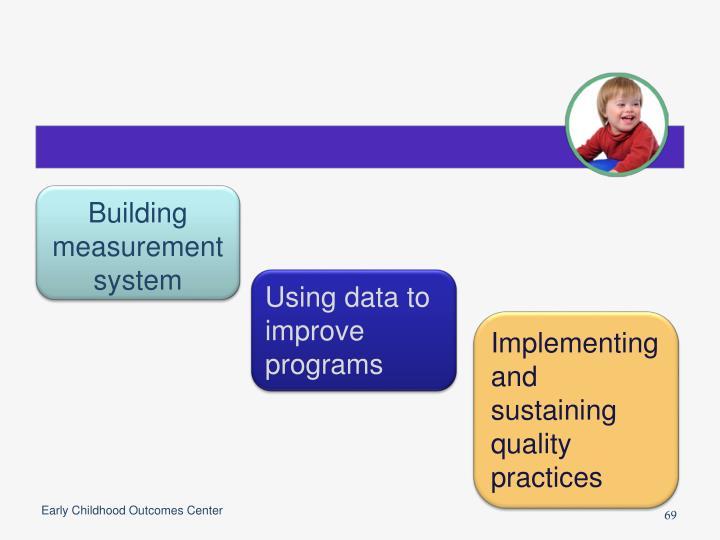 Building measurement system