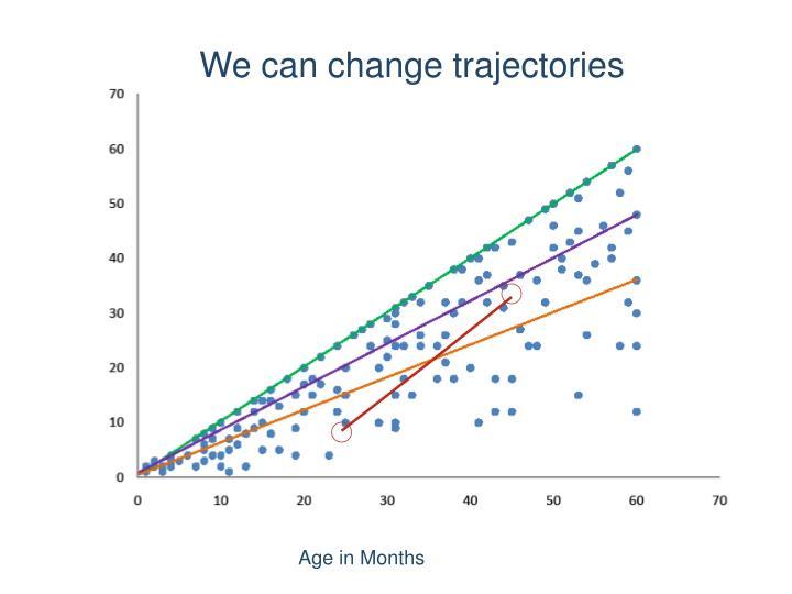 We can change trajectories