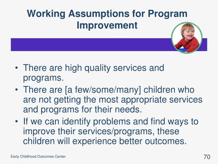 Working Assumptions for Program Improvement