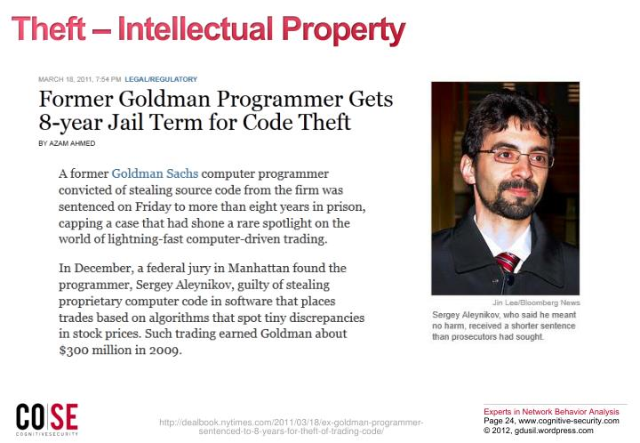 Theft – Intellectual Property