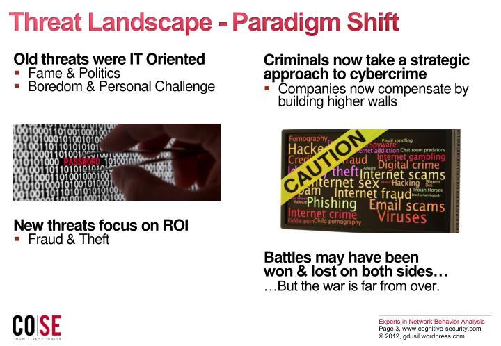 Threat Landscape - Paradigm Shift