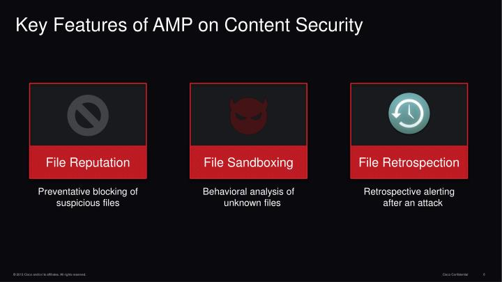 Key Features of AMP on Content Security