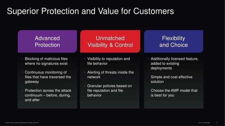 Superior Protection and Value for Customers
