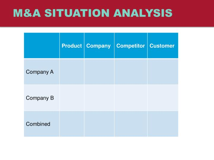M&A situation analysis