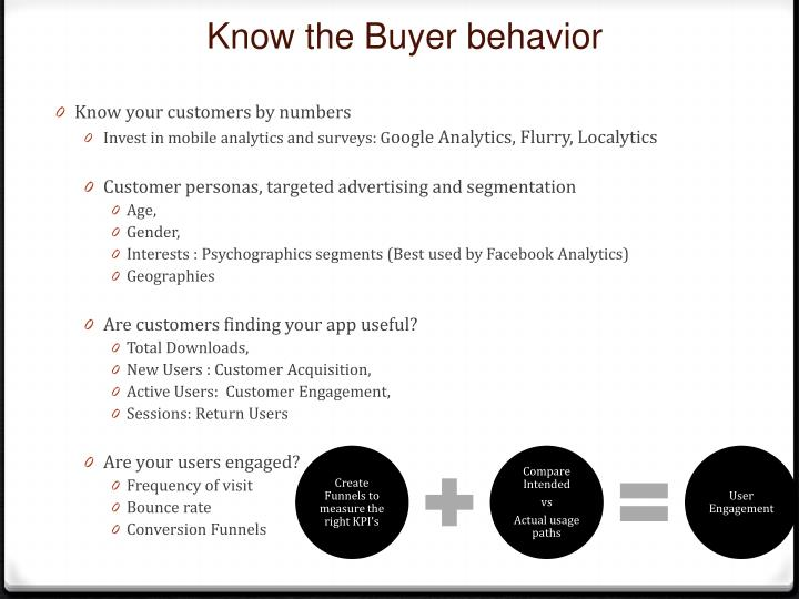 Know the Buyer