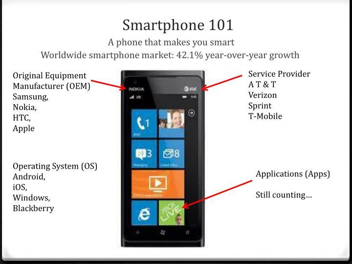Smartphone 101