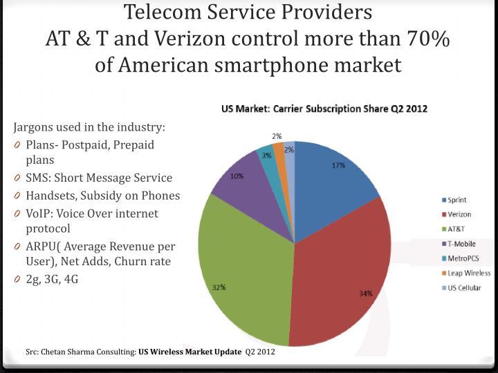 Telecom Service Providers