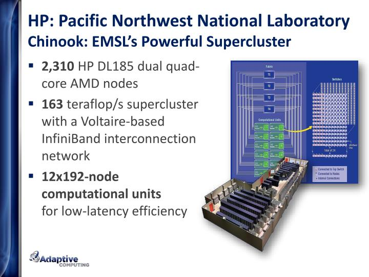 HP: Pacific Northwest National Laboratory