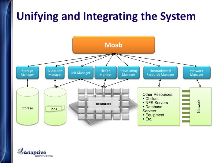 Unifying and integrating the system