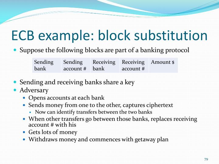 ECB example: block substitution