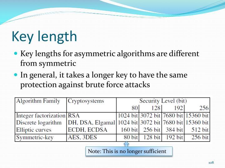 Key length