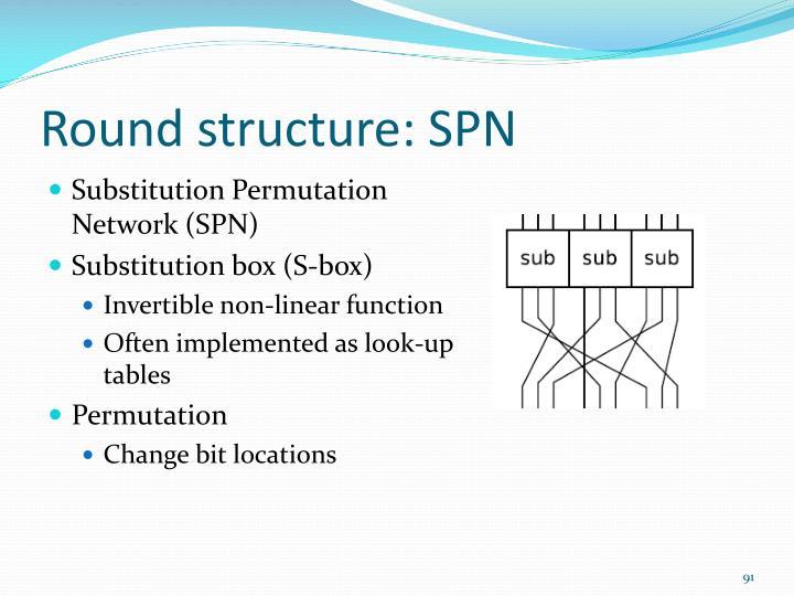 Round structure: SPN
