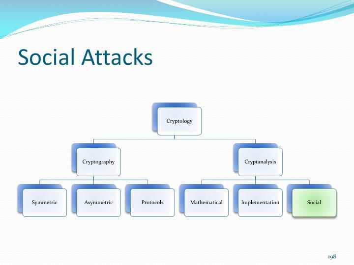 Social Attacks