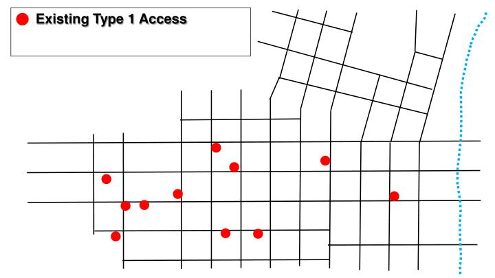 Existing Type 1 Access