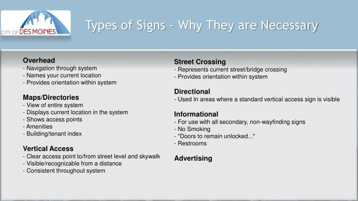 Types of Signs - Why They are Necessary