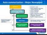 auto summarization major newspaper