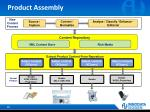 product assembly
