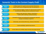 semantic tools in the content supply chain