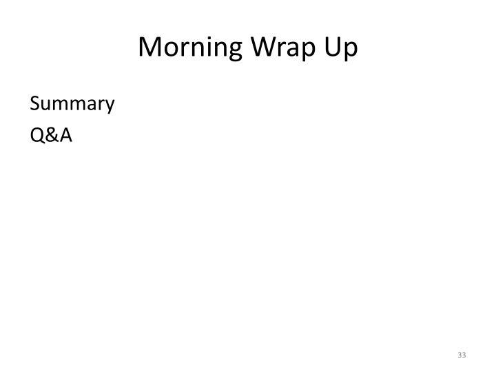 Morning Wrap Up