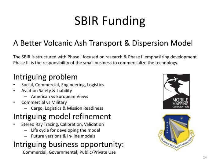 SBIR Funding