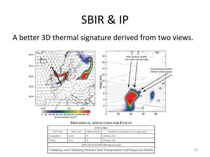 SBIR & IP