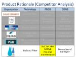 product rationale competitor analysis1