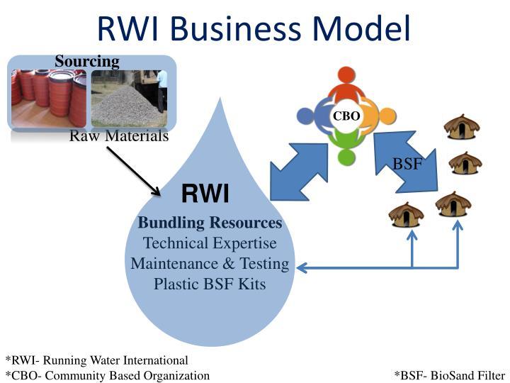 RWI Business Model