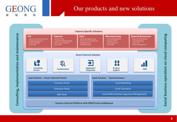 Our products and new solutions