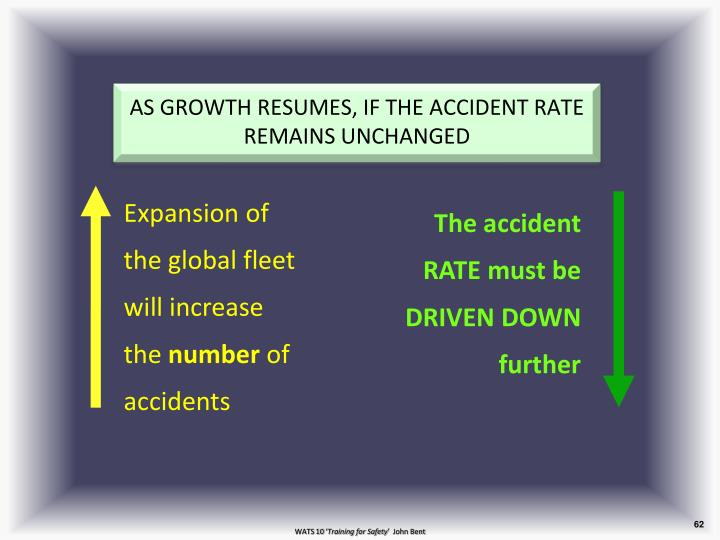 AS GROWTH RESUMES, IF THE ACCIDENT RATE REMAINS UNCHANGED