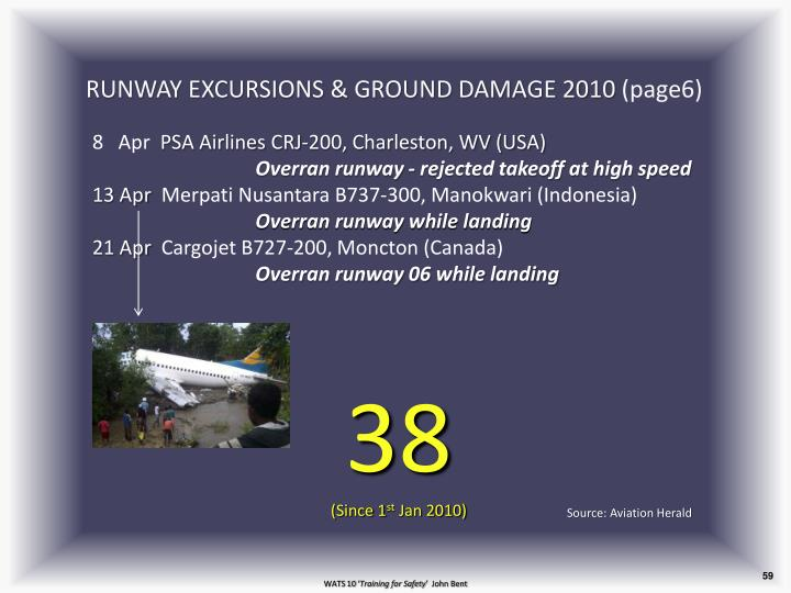RUNWAY EXCURSIONS & GROUND DAMAGE 2010