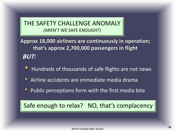 THE SAFETY CHALLENGE ANOMALY