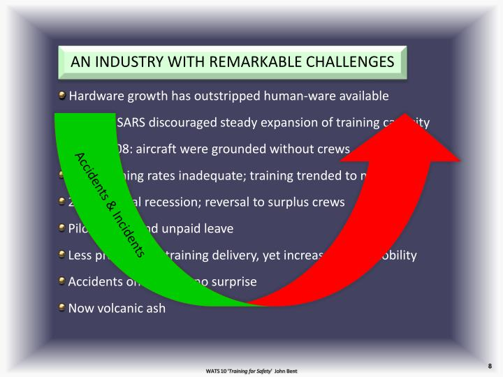 AN INDUSTRY WITH REMARKABLE CHALLENGES