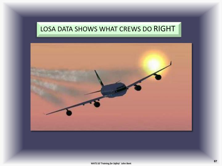 LOSA DATA SHOWS WHAT CREWS DO