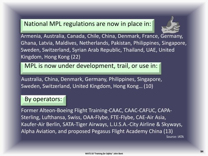 National MPL regulations are now in place in: