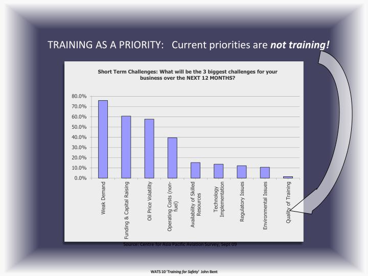 TRAINING AS A PRIORITY:   Current priorities are