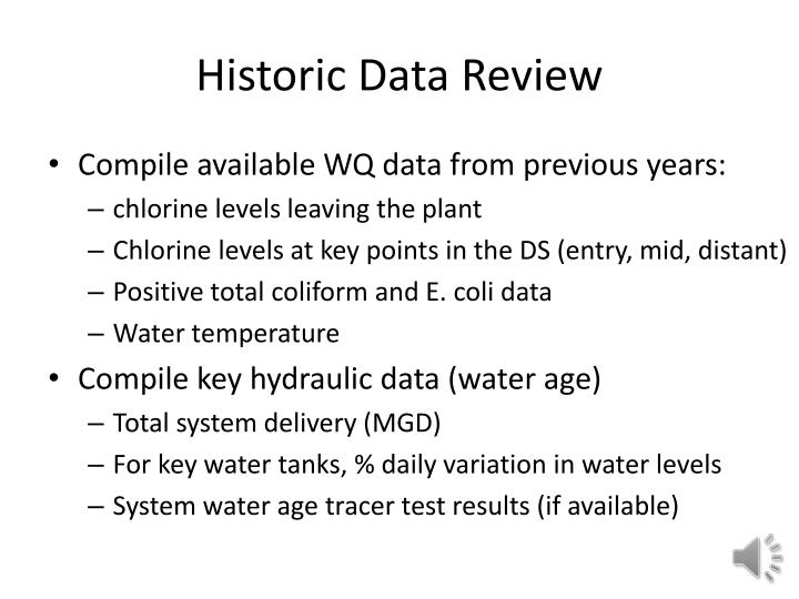Historic Data Review
