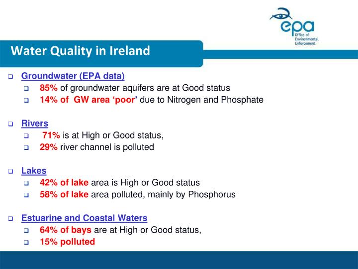 Water Quality in Ireland