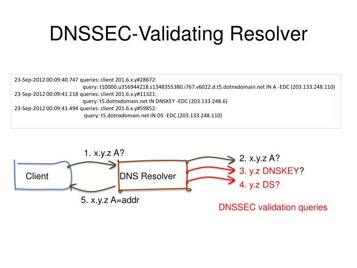 DNSSEC-Validating Resolver