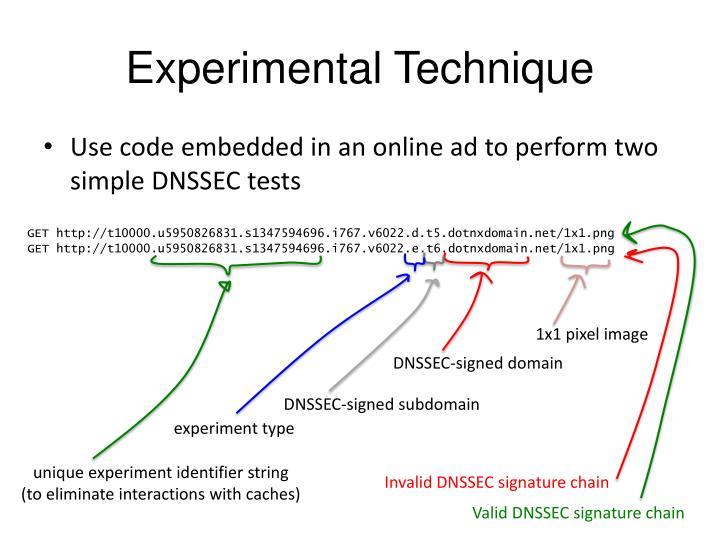 Experimental Technique