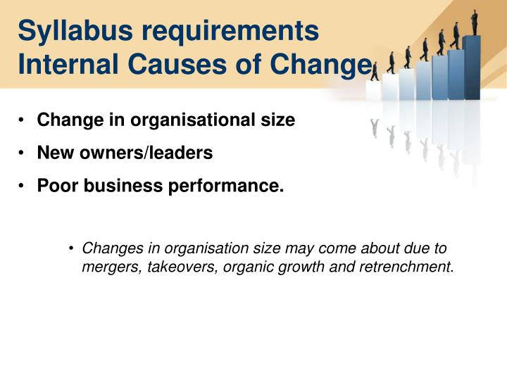 Syllabus requirements internal causes of change