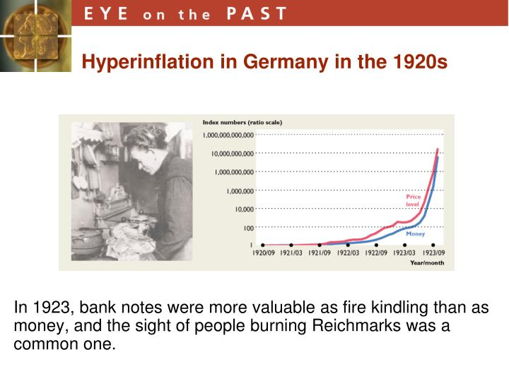 Hyperinflation in Germany in the 1920s