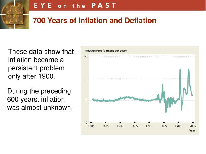 700 Years of Inflation and Deflation